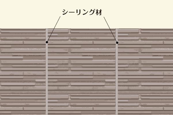 外壁の状態を知るための「シーリング材」