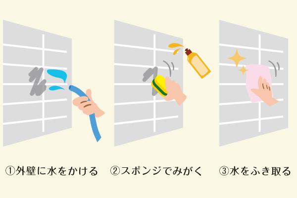 簡単きれい!外壁のお掃除方法